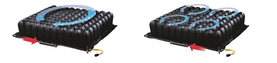 ISOFLO-geheugencontrole ROHO Quadtro Select